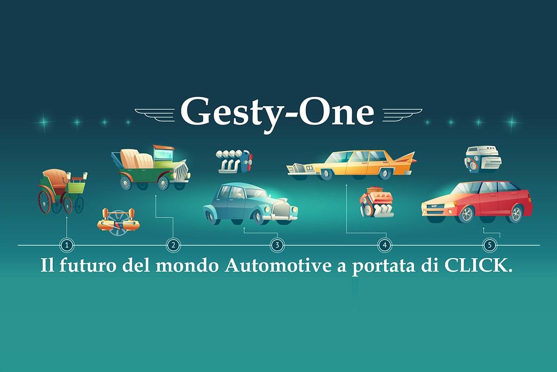 Il futuro del mondo Automotive a portata di CLICK